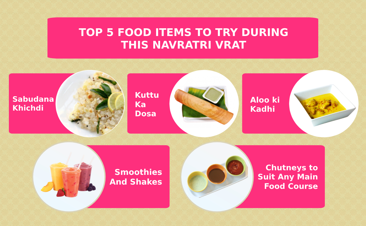 TOP 5 FOOD ITEMS TO TRY DURING THIS NAVRATRI VRAT